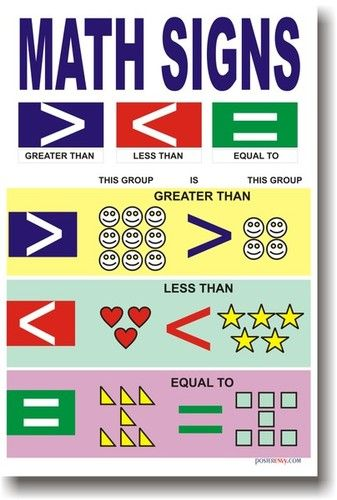 Math Charts For Classroom Decoration ~ Math signs greater than less equal mathematics