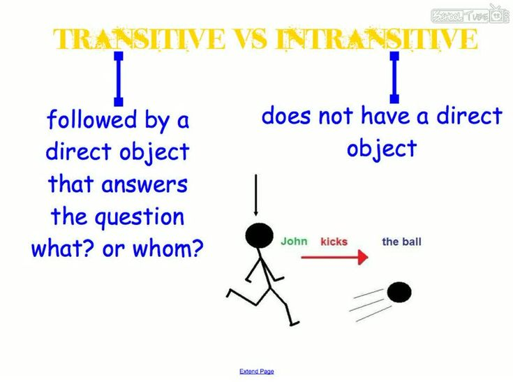 transitive_and_intransitive_verbs.jpg (1024×762)