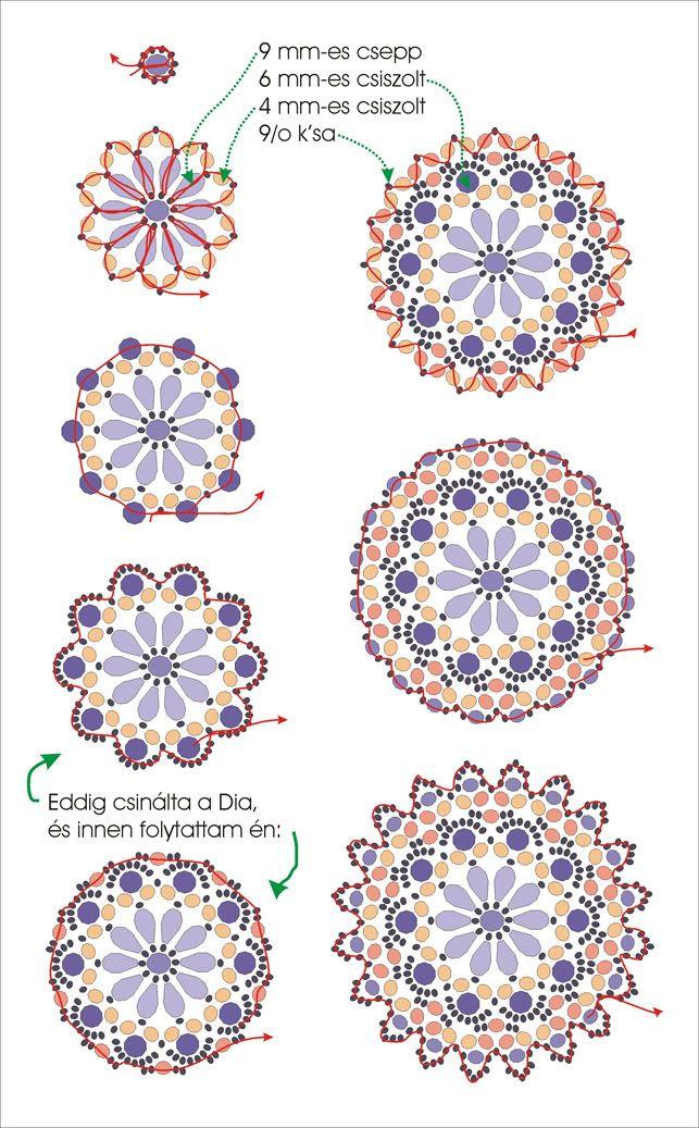 Free DIY tut - Beautiful Brooch pattern