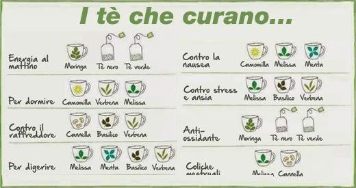 Il tè viene preparato e consumato da migliaia di anni, ed è una bevanda che [Leggi Tutto...]