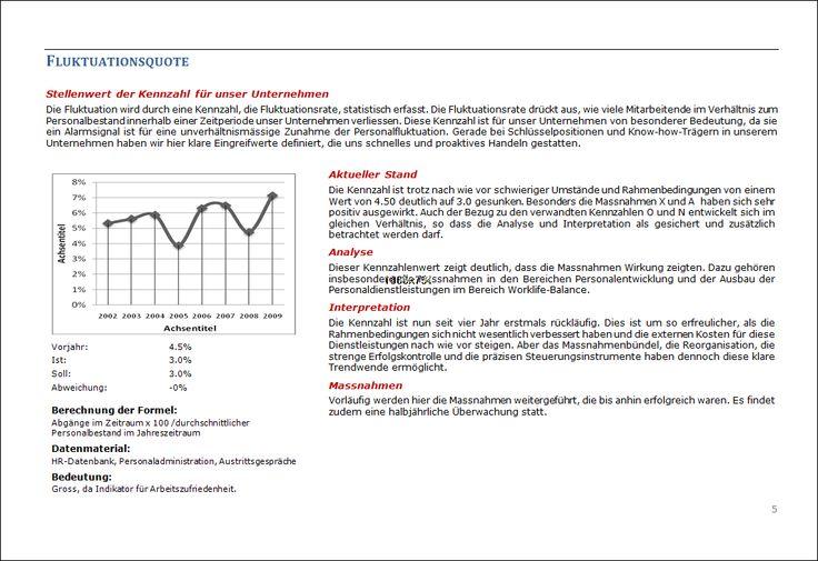Musterblatt aus der Kennzahlen-Reporting-Vorlage  978-3-9523246-5-3 Hafner/Polanski Kennzahlen-Handbuch für das Personalwesen