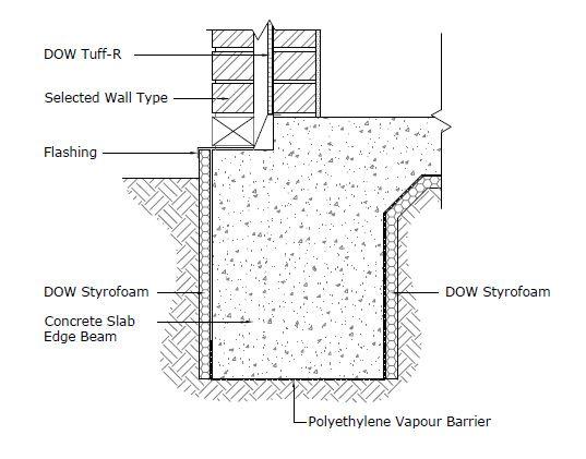 concrete slab edge beam