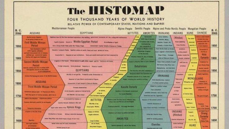 Se 4000 års verdenshistorie på ét fantastisk kort   GO'