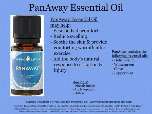 Pan Away | YL_body | Panaway essential oil, Essential oils ...