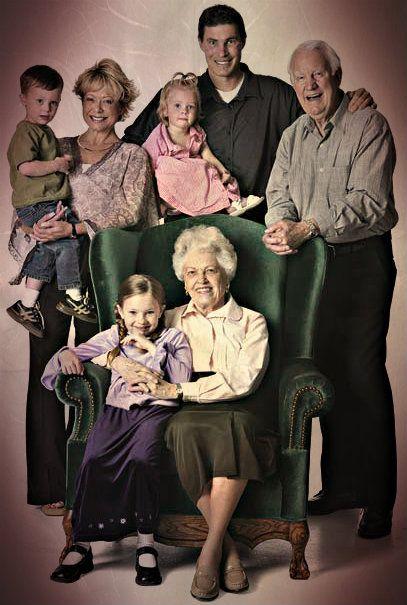 Влияние семи поколений предков