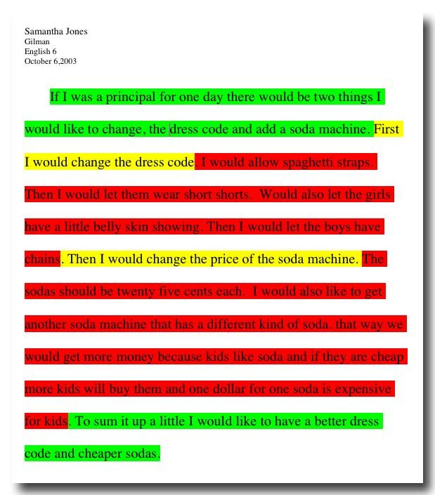 Expository Writing Structure! Underline or highlight!  A visual for students!