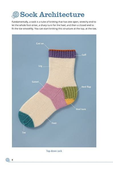 The Sock Knitter's Handbook » Knit Picks Knitting Blog - seems like this might come in handy one day :)