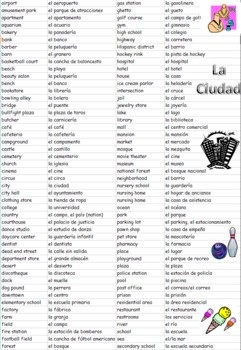 Spanish City Places Vocabulary List - Lugares en la Ciudad ...