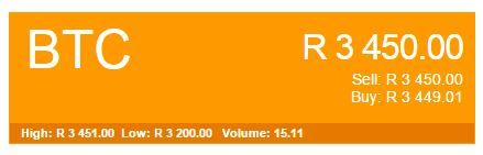 Capture of real ZAR Price on 17May2015