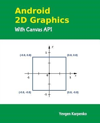 Android 2D Graphics with Canvas API