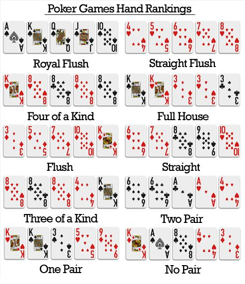 Poker rules same cards