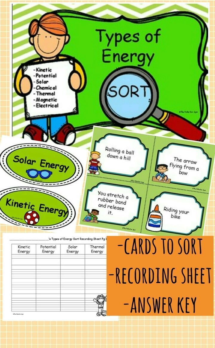 Types Of Energy Sort Game Kinetic, Potential, Solar, Etc