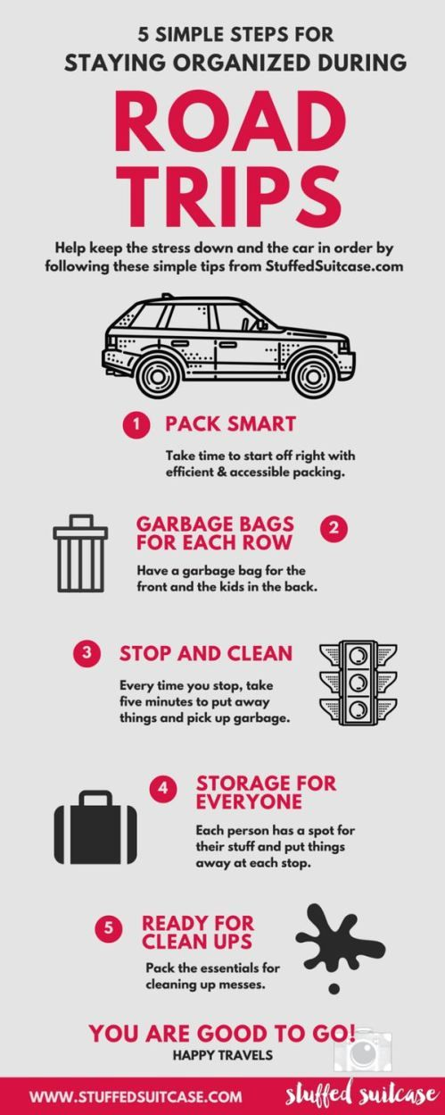 Use these five organization tips for road trips to keep your car in order, make your roadtrip travel smooth, and stress less along the way! StuffedSuitcase.com family travel