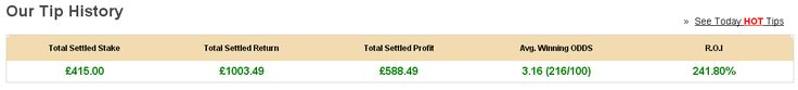 5 in a Row Accumulator Win!!!!!!. Profited over £250+ in 5 Accumulator : http://premiumtipping.com/history.php