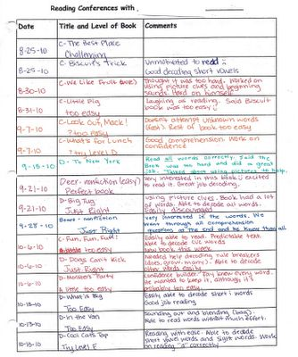 Individual Reading Conference Chart.....someday if I ever return to teaching, I want to do this! Such a good idea!