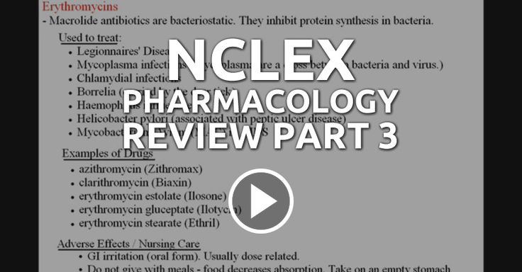 Ashley Gonshorek presents NCLEX Pharmacology Review Part 3, which covers antitubercular drugs as well as antiviral drugs for herpes simplex, herpes zoster virus 1 and 2, influenza type A, and Cytomegalovirus (CMV) infections.