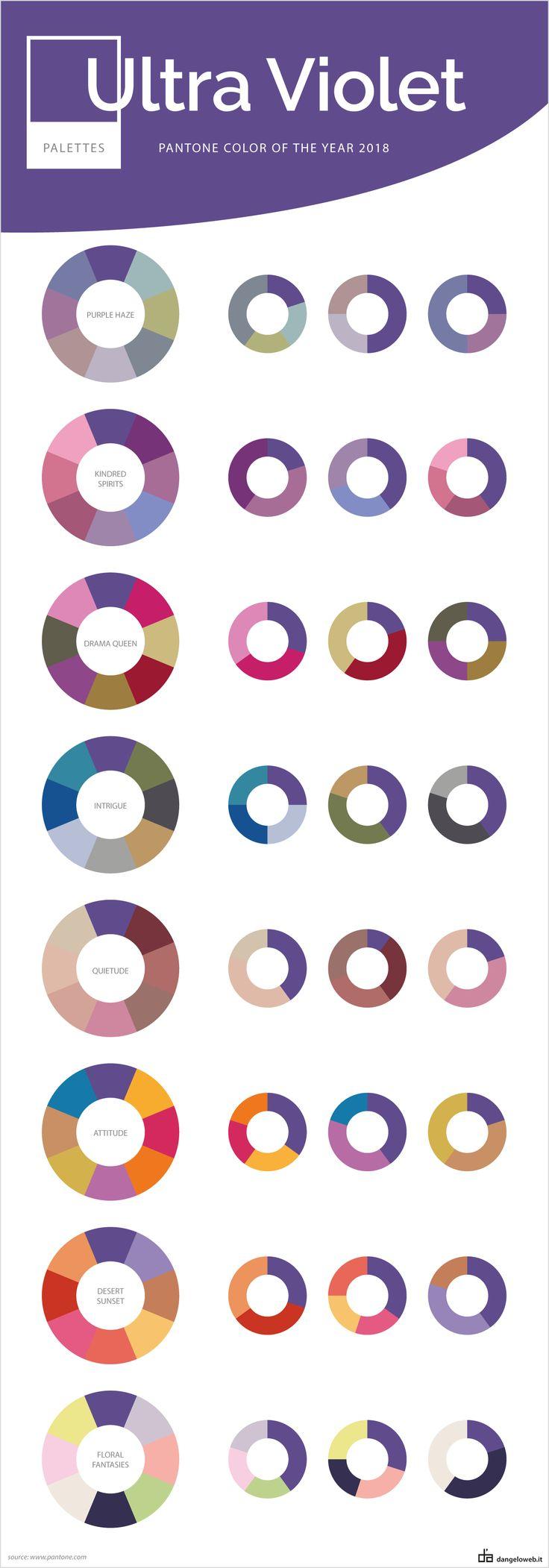 Ultra Violet Pantone dell'anno 2018 - palette - dangeloweb