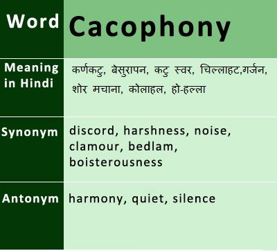 essay on synonyms in hindi