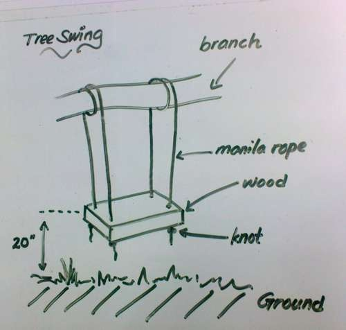 Best 25 tree swings ideas on pinterest childrens swings for Rope swing plans