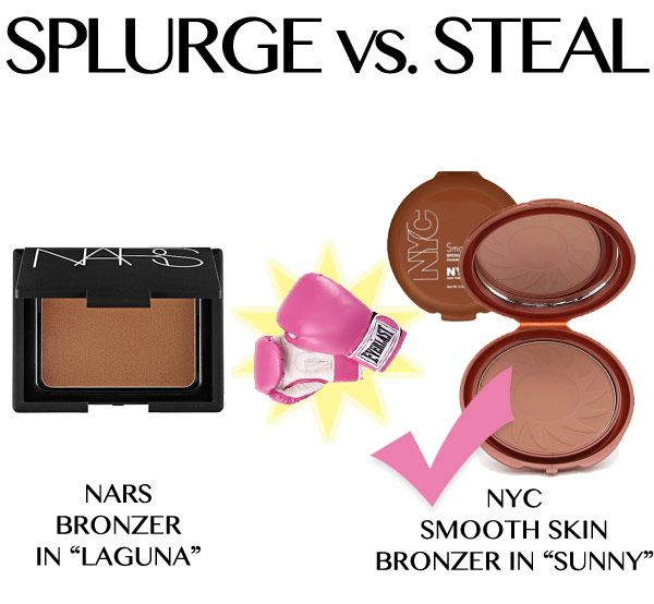 "And another one:  Nars Bronzer (""Laguna"") vs NYC Smooth Skin Bronzer (""Sunny"")"