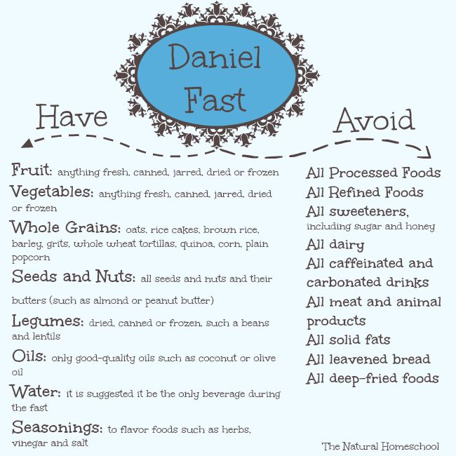 Decisive image throughout daniel fast food list printable