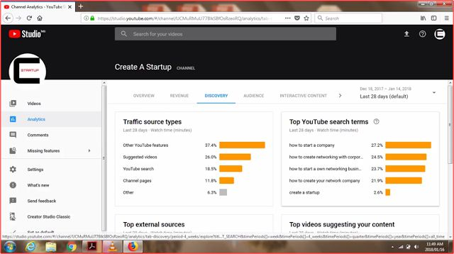Keywords that people input into Youtube search are essential to understand and Youtube makes it easier to find them using the creator studio beta....