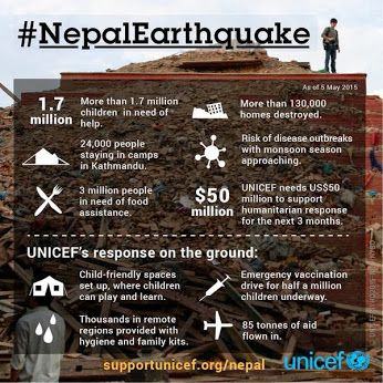 Nepal Earthquake Emergency Appeal - Google+