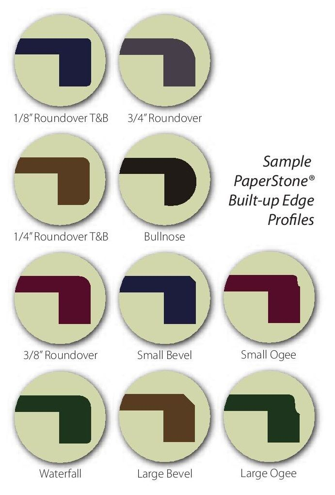 Paperstone Edge Profiles