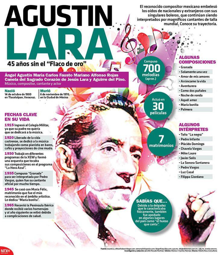 El reconocido compositor mexicano embelesó los oídos de nacionales y extranjeros con sus singulares boleros que continúan siendo interpretados por magníficos cantantes de talla mundial. Conoce su trayectoria. #Infographic
