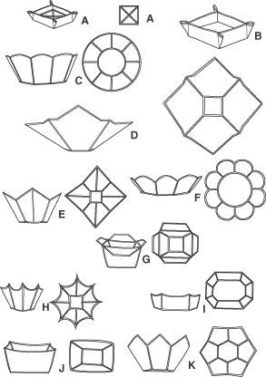 Microwave Fabric Bowl Pattern | Patterns › Simplicity › Crafts › 4506 Fabric Bowls