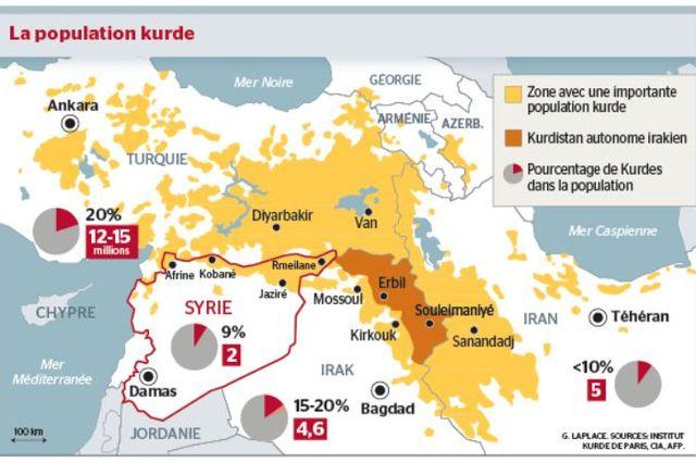 Moyen-Orient: En situation de force, les Kurdes de Syrie déclarent leur autonomie - Monde - tdg.ch