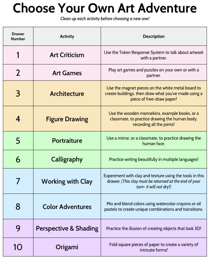 Famous Artists Idea Sheet with Country of Origin, Category, Element - best of 9 artist statement template