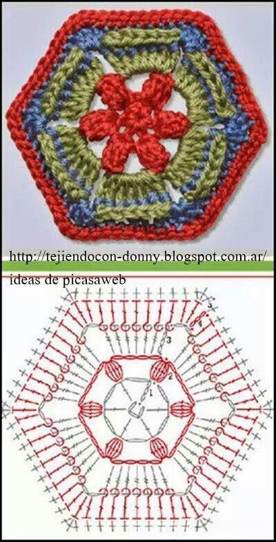 Hexagon Motif Free crochet pattern                              …