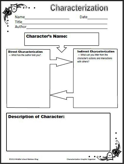 writing activities for middle school printable reading