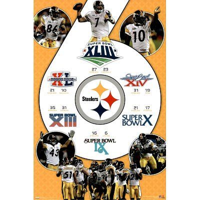 24x36) Pittsburgh Steelers (Super Bowl Wins: IX, X, XIII, XIV, XL ...