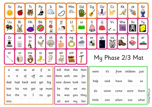 Phonics Phase 2/3 Mat with High Frequency Words