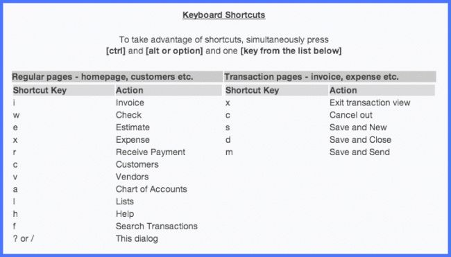 QuickBooks Online Version Shortcuts to Save You Time