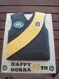 Image result for afl footy cake images