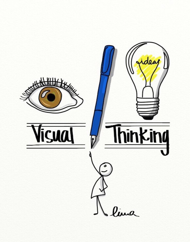 Visual thinking - pensamiento visual