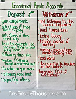 Blog post: Deposits and Withdrawals to Our Emotional Bank Accounts