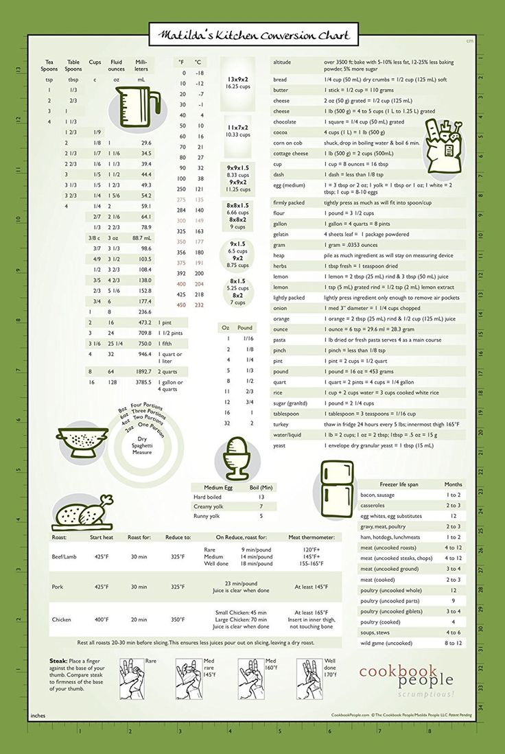 The 25 best imperial metric conversion ideas on pinterest amazonsmile cookbook people kitchen conversion chart magnetic cooking measurement conversion chart kitchen nvjuhfo Images