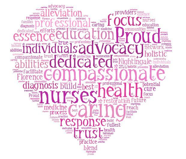 If you are interested in becoming a nurse educator please send - nurse educator resume