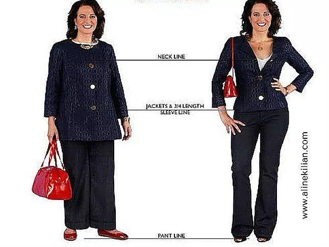 A consultoria de imagem envolve algumasetapas. Uma delas consiste emavaliar as proporções corporais do cliente eindicar ocomprime