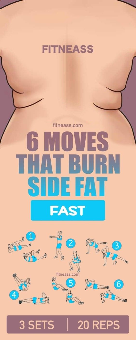 Burn Side Fat With The Best Core Workout And Tips (Fitness Tips Memes)