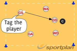 Street Tag | Warm ups Drills Netball Coaching Tips - Sportplan Ltd