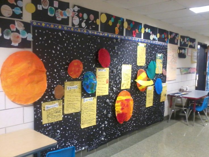 My kiddos hard work! 3D Solar system, thank you pinterest for the idea... oh and my hubby helped too! I used a projector, and a solar system worksheet to project the large circles on to butcher paper.