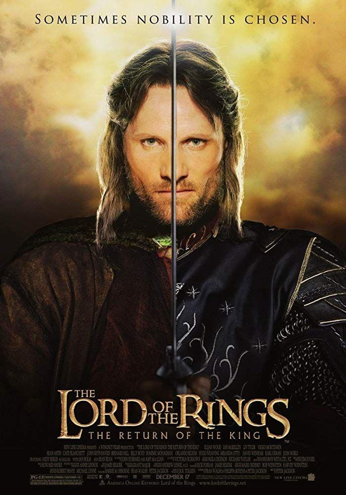 The Lord Of The Rings The Return Of The King 2003 Imdb The