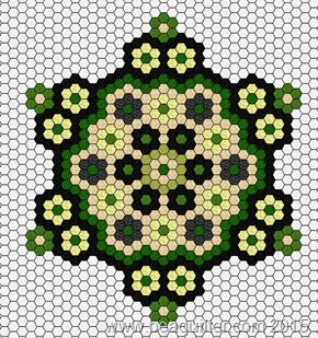 Tutorial Tuesday – Hexagon passion