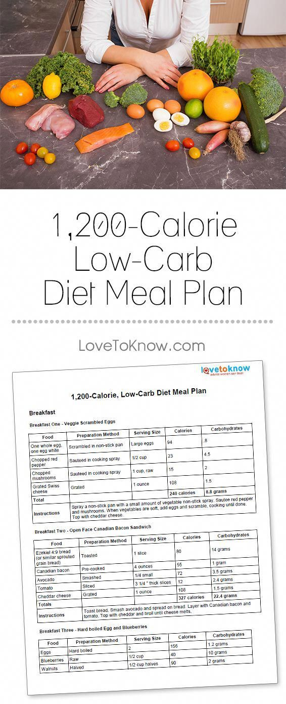 Maximize your weight loss by following a low-calorie, low-carbohydrate meal  plan. Set at 1,200 calories and under 25 grams of carbs per meal, ...