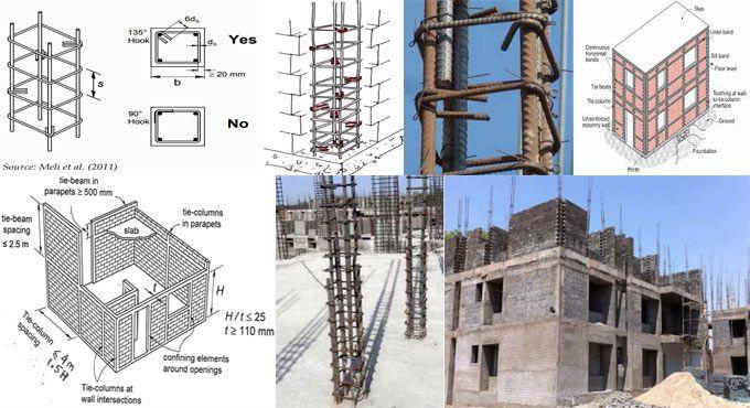 Some Useful Tips For Seismic Design Of Confined Masonry Buildings Masonry Construction Masonry Seismic Design